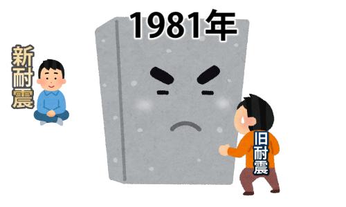 旧耐震と新耐震の分岐点は1981年