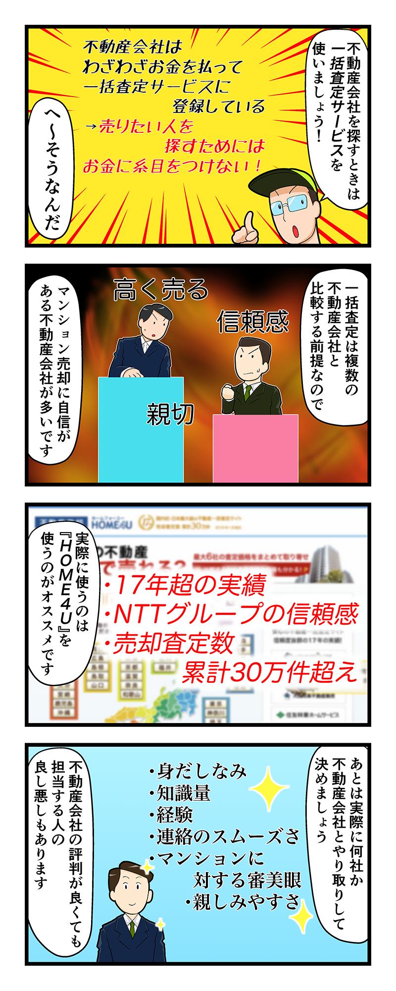 マンション売却講座四コマ漫画第3話