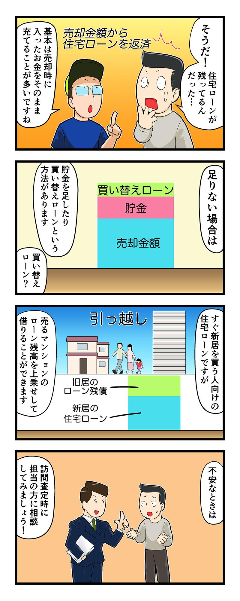 マンション売却講座四コマ漫画第4話